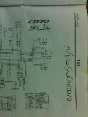 Need CD70 Service manual  Honda Bikes  PakWheels Forums