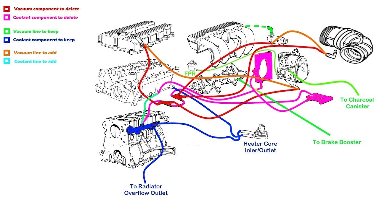 hight resolution of m42 engine diagram wiring diagram for you m42 engine diagram