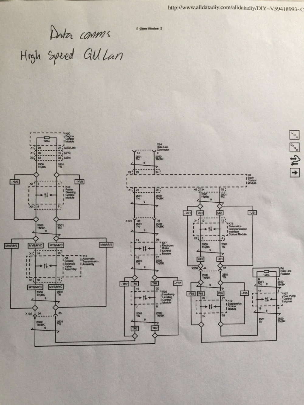 medium resolution of 1970 chevelle ss wiring diagram anyone have 2015 ss manual with harness information