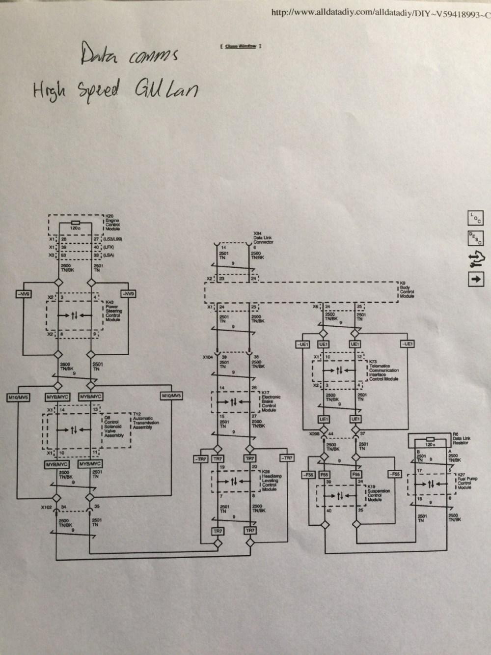 medium resolution of gm lan 29 wiring diagram wiring diagrams konsult gmlan 29 wiring diagram