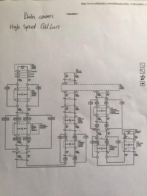 small resolution of gm lan 29 wiring diagram wiring diagrams konsult gmlan 29 wiring diagram