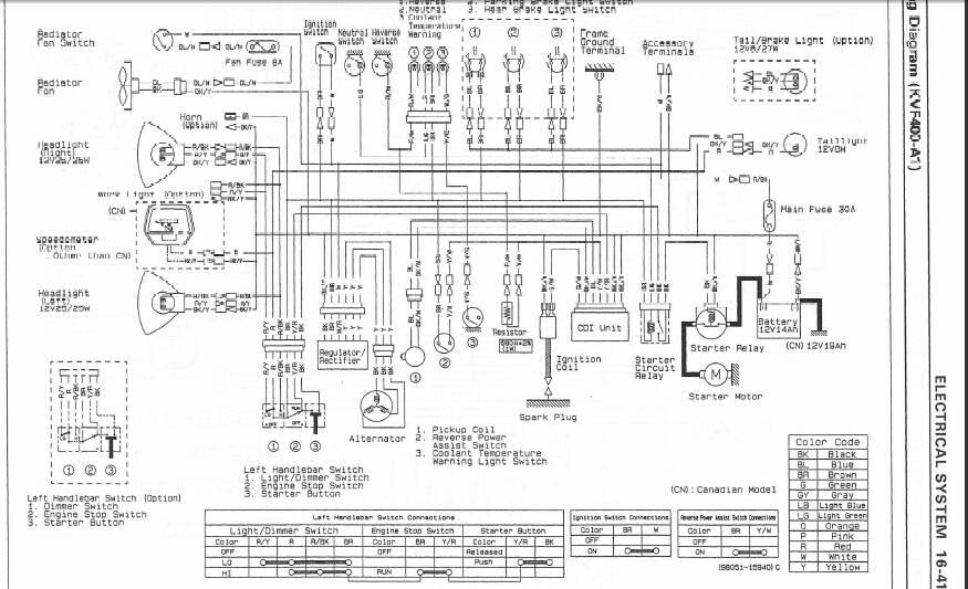 1993 Kawasaki 220 Bayou Wiring Diagrams. Diagrams. Auto