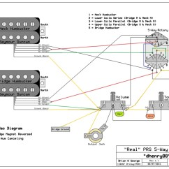 Prs Wiring Diagram 5 Way 96 Accord Ecu Rotary Help