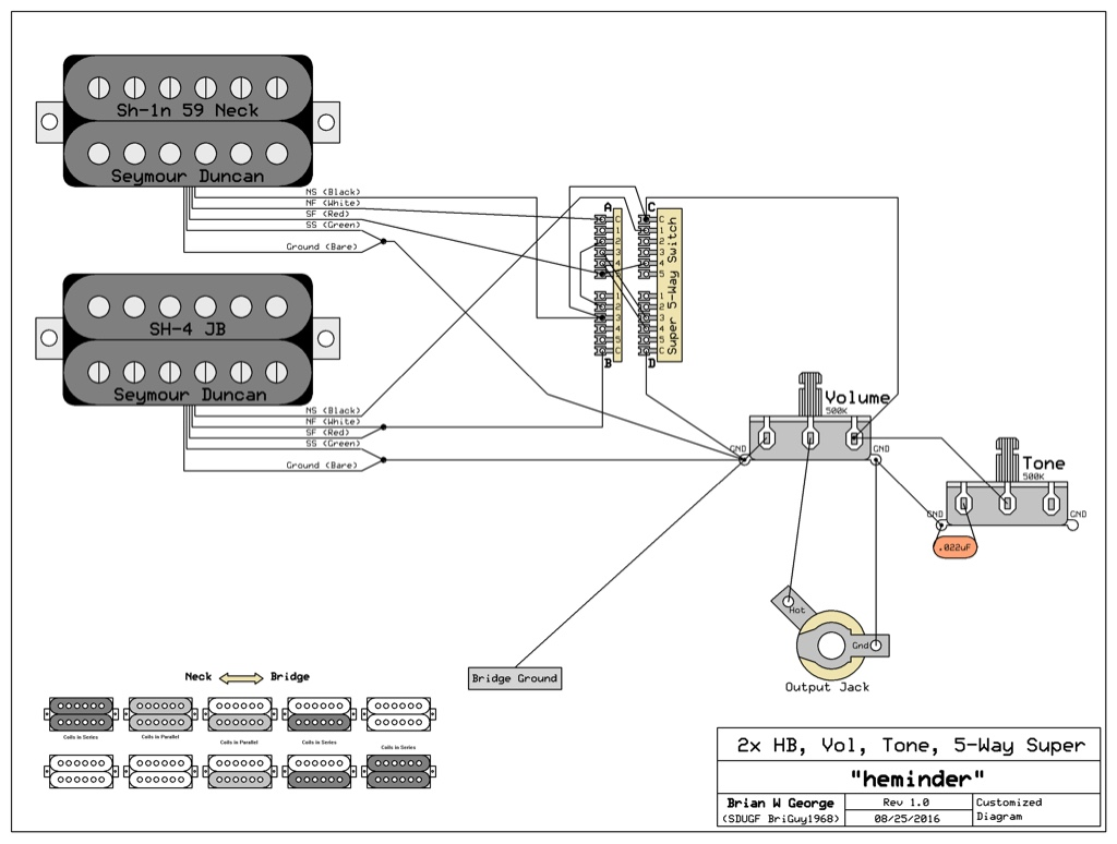 double humbucker wiring diagram fender stratocaster wire super switch with dual humbuckers