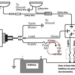 Power Commander 3 Wiring Diagram 1985 Club Car 36 Volt Need Help With Fan - Can-am Forum