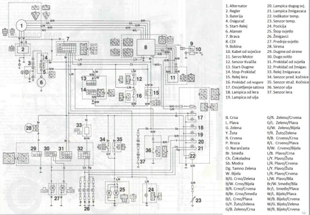 TDR 125 HELP Manual etc
