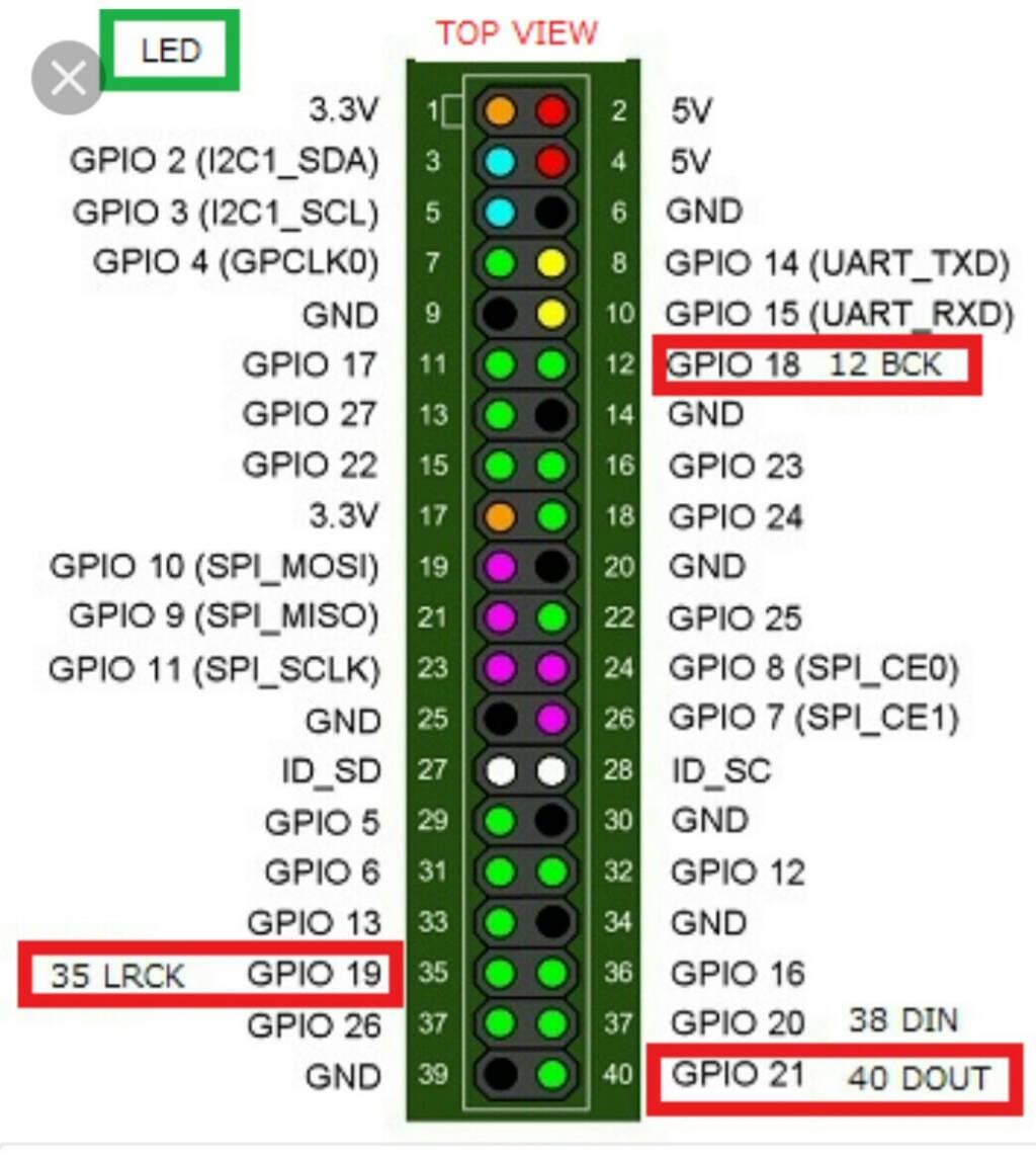 raspberry pi 3 model b wiring diagram 7 blade trailer connector gpio pinout