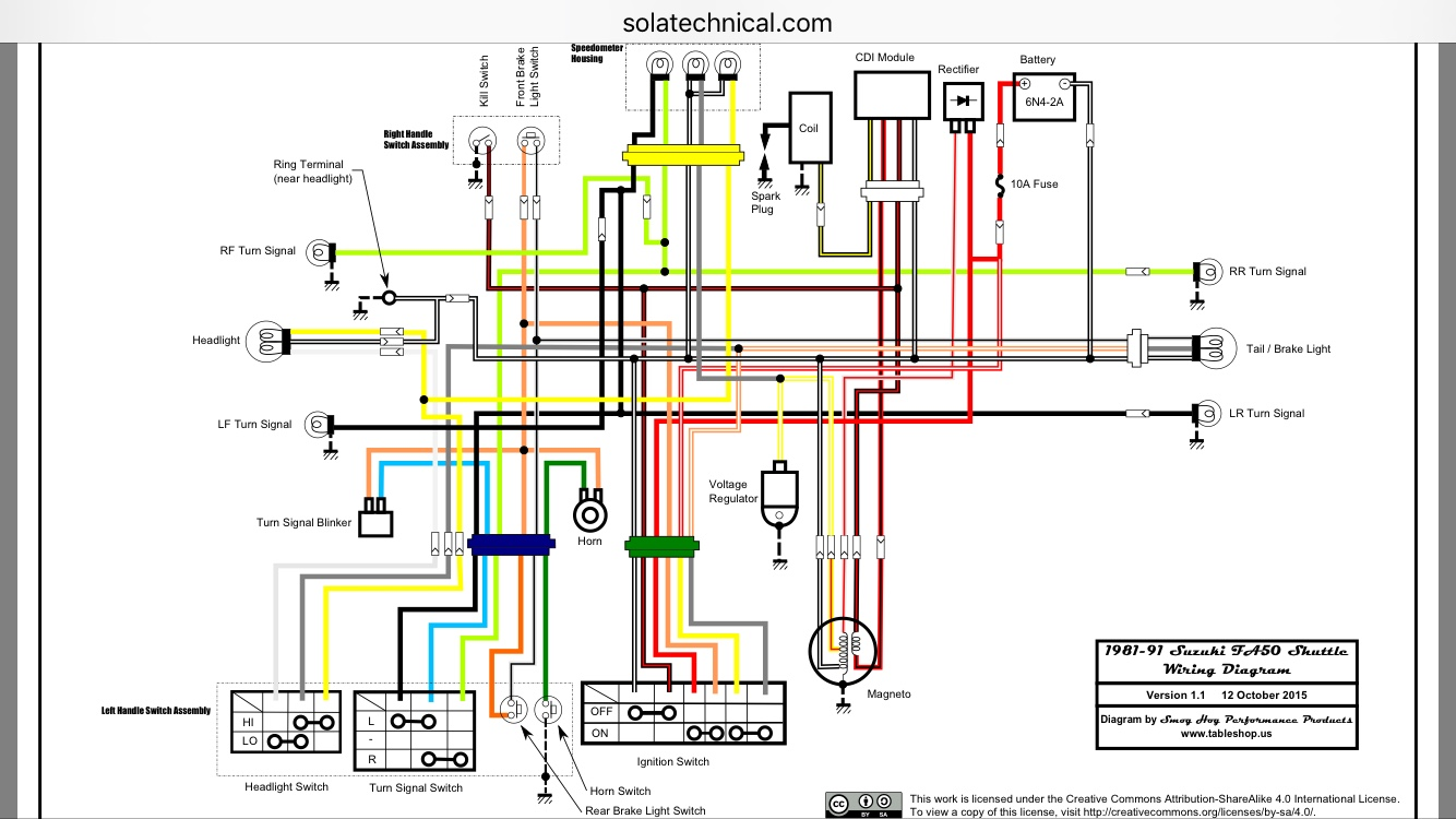 hight resolution of 1981 1991 suzuki fa50 wiring diagramsuzuki fa50 wiring diagram 6v magneto cdi system head scratcheri just pulled up this diagram for the fa50 i