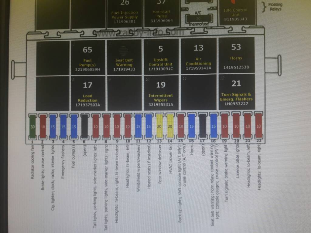 hight resolution of i swapped all fuses according to this diagram was that the wrong thing to do