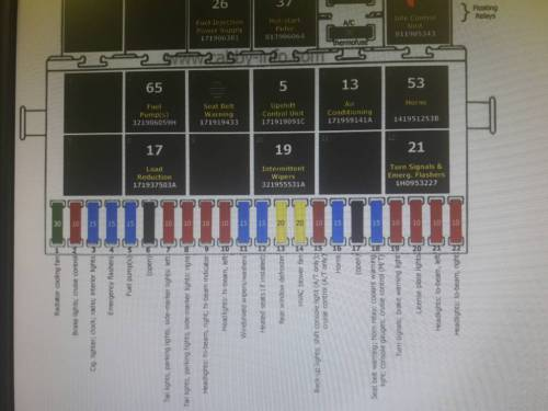 small resolution of i swapped all fuses according to this diagram was that the wrong thing to do