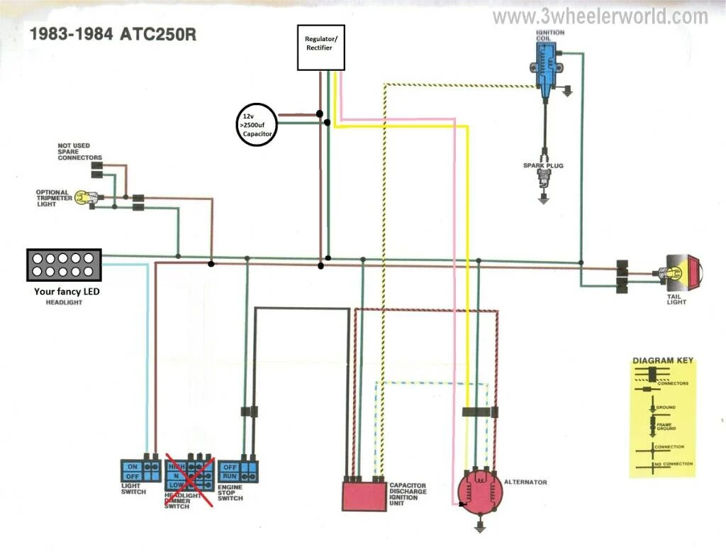 banshee headlight wiring diagram sony xplod cdx l550x atc and most other atv dirt bikes led how to