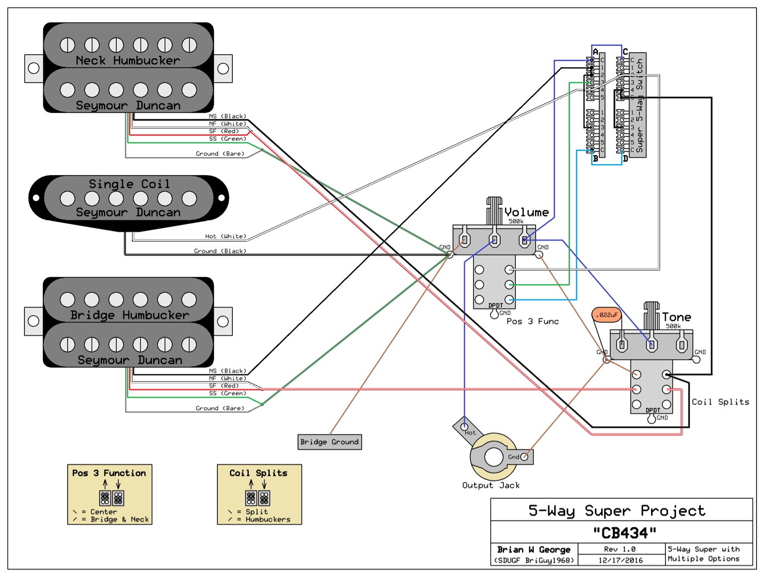For Split Humbuckers Wiring Diagrams 5 Way Superswitch H S H Advice