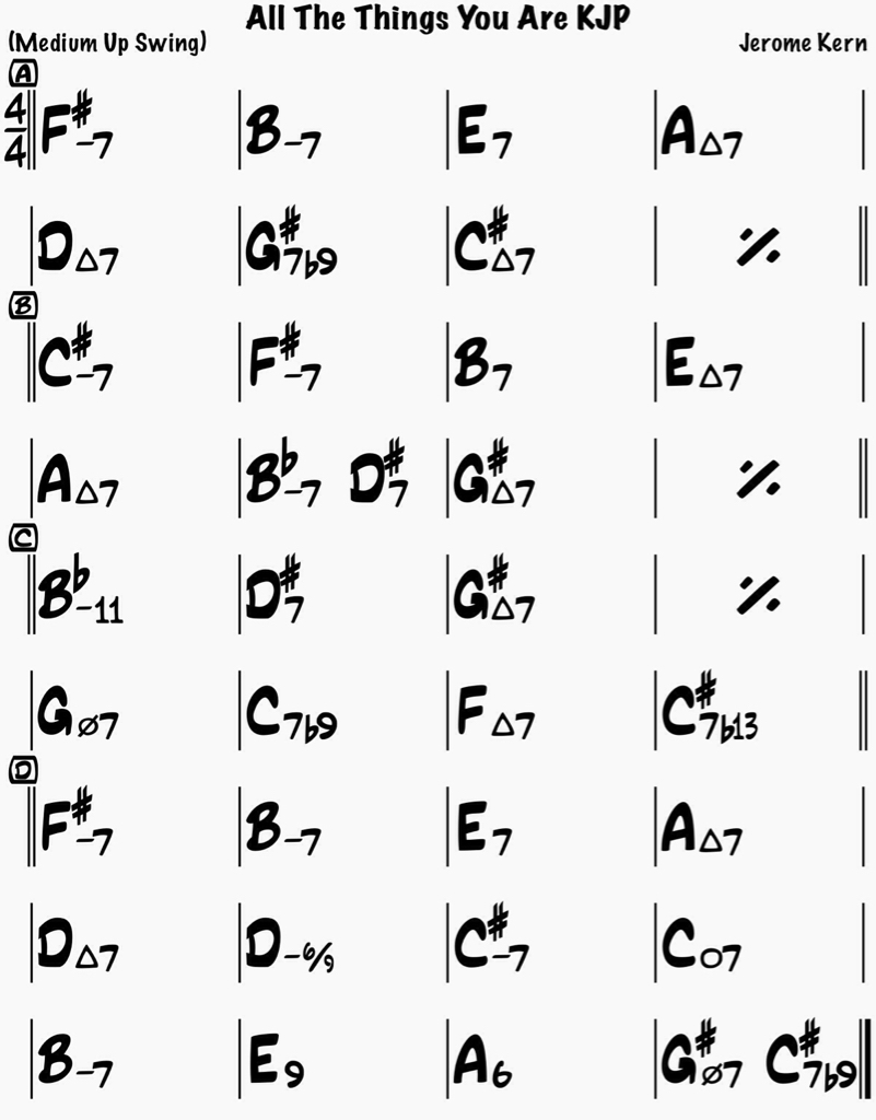 Convention for naming chords (sharp or flat)