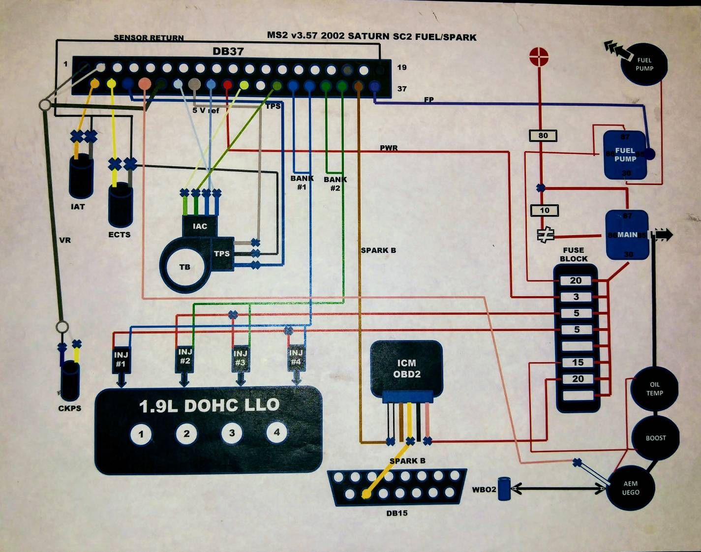 megasquirt 2 wiring diagram eaton iec motor starter how tos page