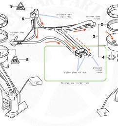awr fix e53 fuel pump siphon pump details xoutpost com bmw x5 fuel tank diagram bmw x5 fuel system diagram [ 1287 x 910 Pixel ]
