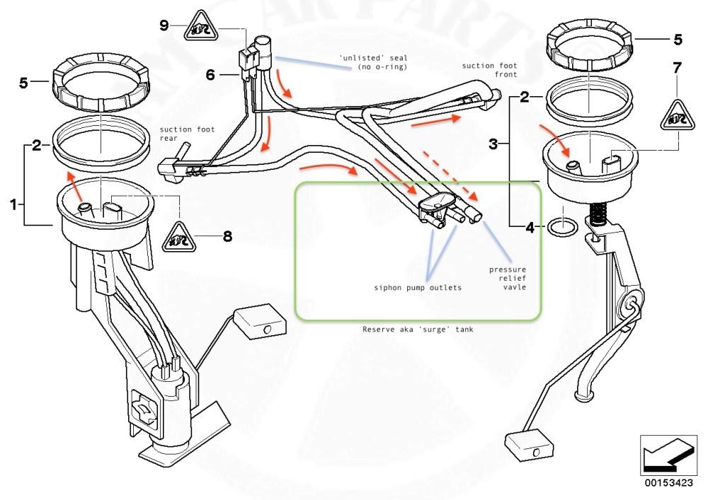 medium resolution of awr fix e53 fuel pump siphon pump details xoutpost com bmw x5 fuel tank diagram bmw x5 fuel system diagram