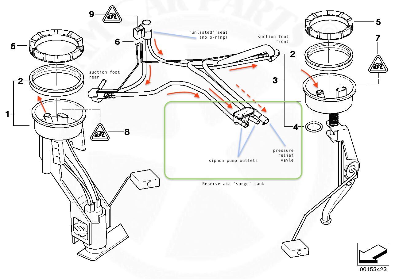 hight resolution of awr fix e53 fuel pump siphon pump details xoutpost com bmw x5 fuel tank diagram bmw x5 fuel system diagram