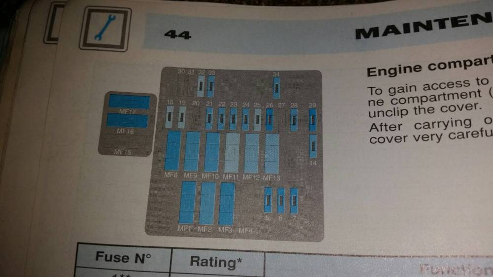 medium resolution of 206 gti fuse boxes diagrams wanted share