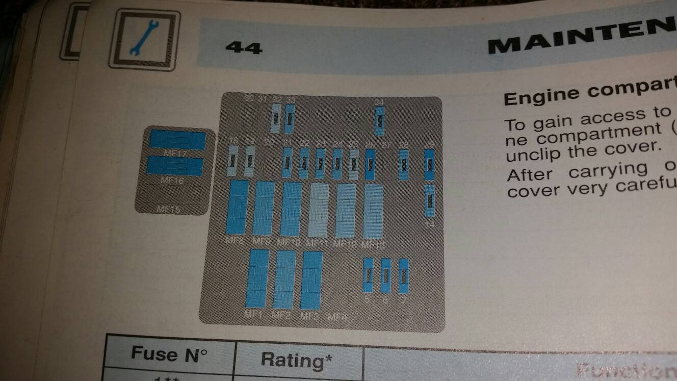 hight resolution of 206 gti fuse boxes diagrams wanted share