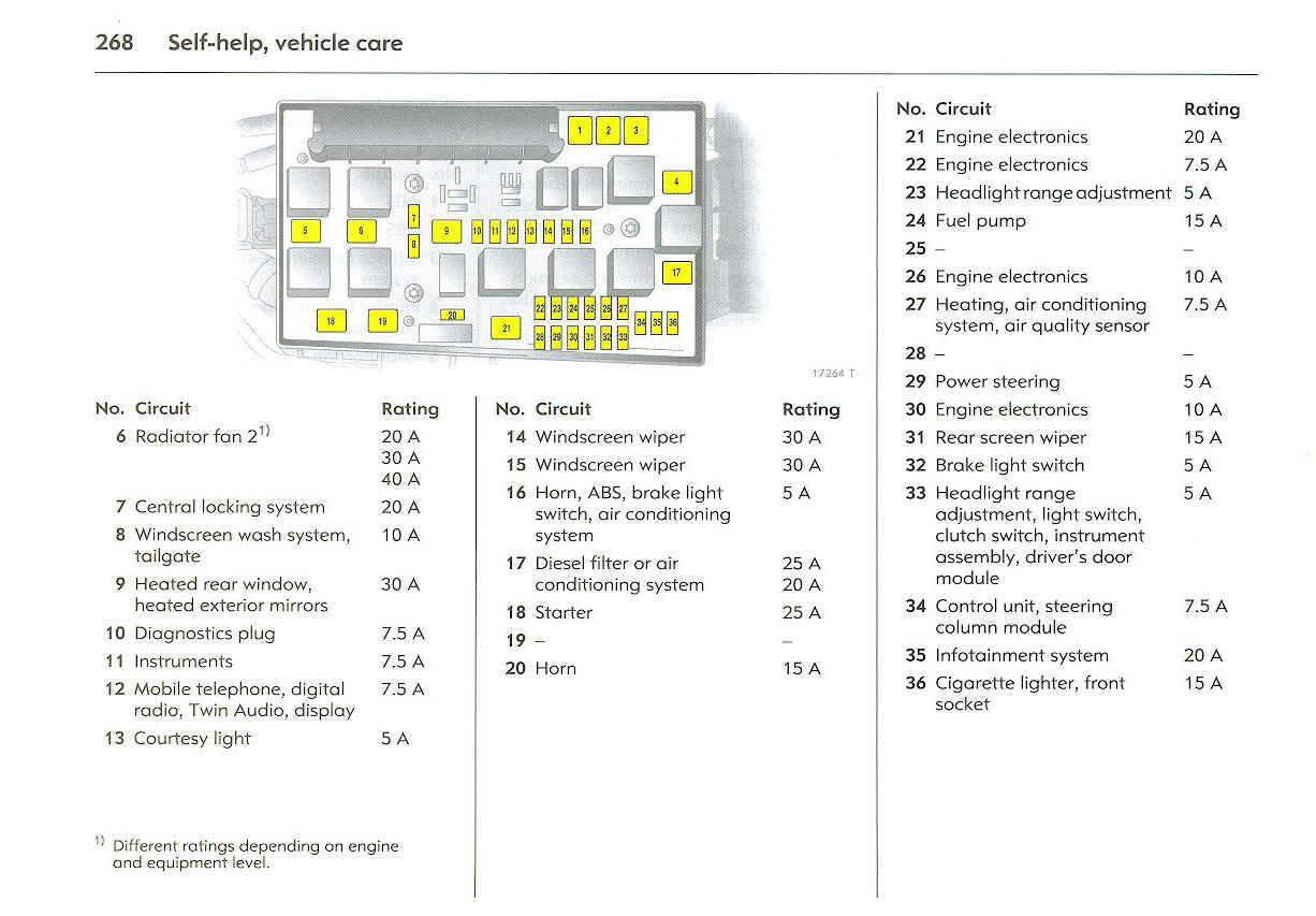 vauxhall astra mk5 stereo wiring diagram haldex trs fuse box layout library
