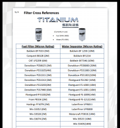 john deere fuel filter cross reference best deer photos water [ 720 x 1280 Pixel ]