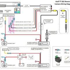 Reversing Camera Wiring Diagram 1950 Ford 8n Tractor Avant Rear View Question