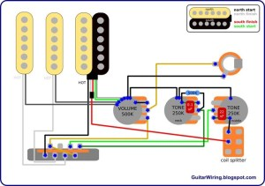 Help Wiring suggestion on HSS Fender Strat