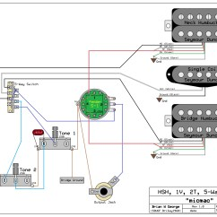 Guitar Wiring Diagram 2 Pickup 1 Volume Tone 1994 Ford Explorer Stereo Need For An Hsh S Switch