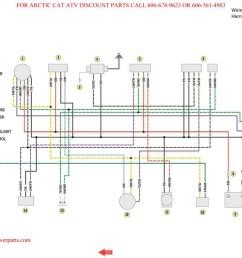 2000 arctic cat 400 wiring diagram new wiring diagram 2018 [ 1024 x 791 Pixel ]