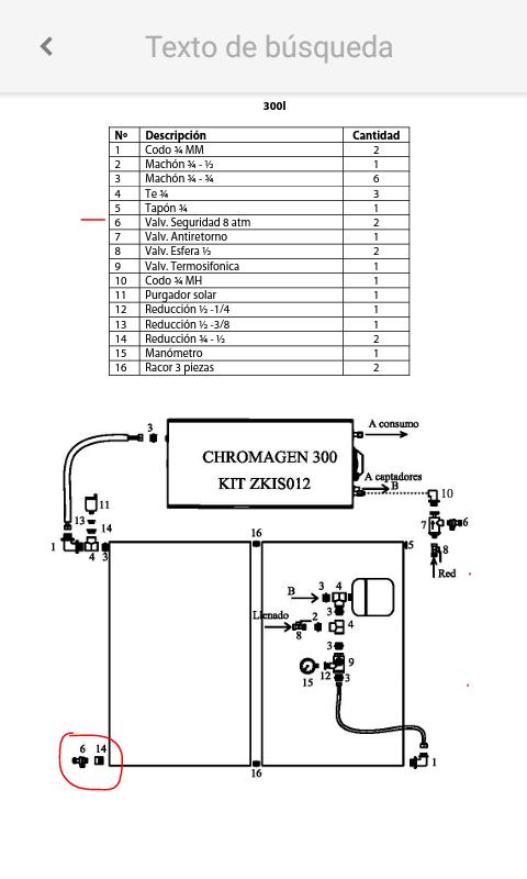 chromagen confort 150 nuevo gotea en el primario