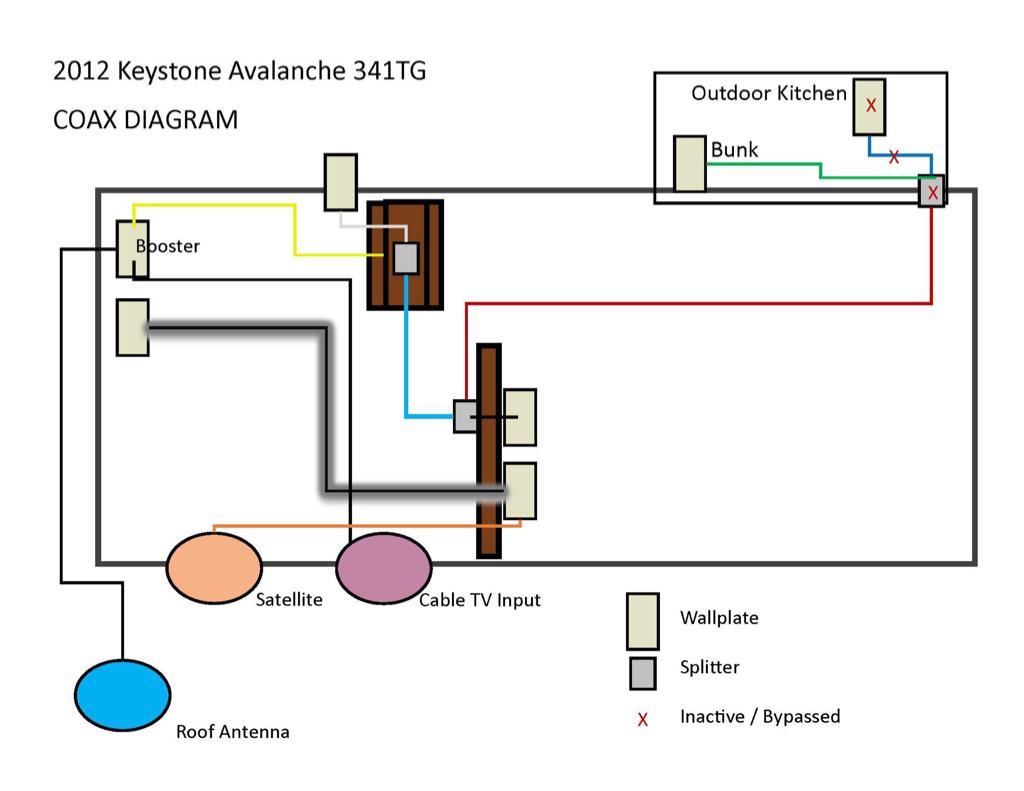keystone laredo wiring diagram 30 wiring diagram images wiring diagram for rv batteries wiring diagram for rv transfer switch