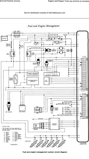 1987 230e w124 engine wiring harness diagram  OZBENZ