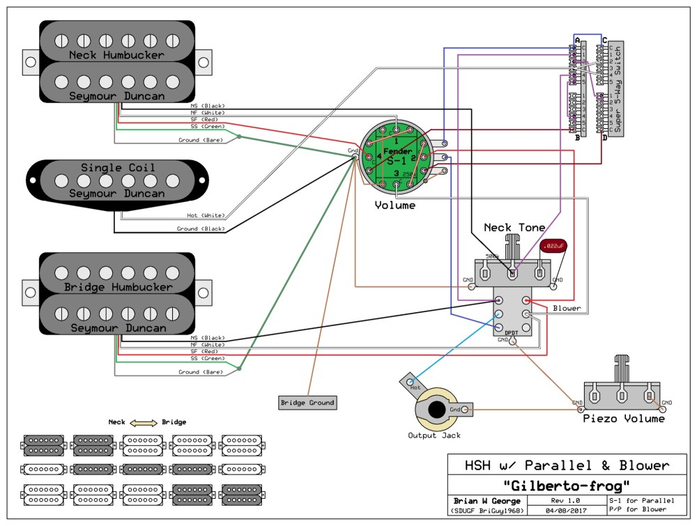 medium resolution of fat lefty strat wiring diagram