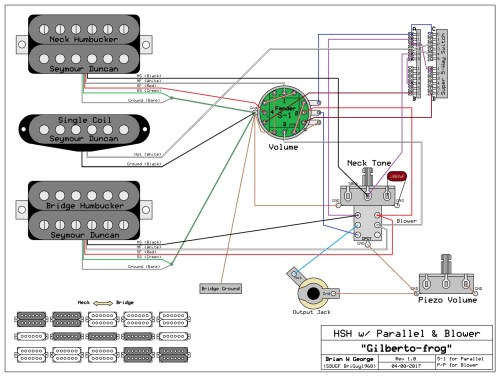 small resolution of fat lefty strat wiring diagram