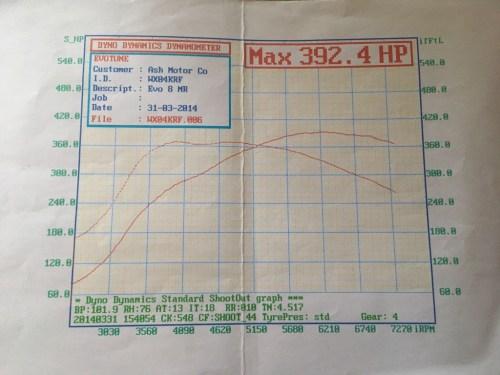 small resolution of evo 8 mr ecu wiring diagram and schematics