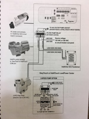 Help! EasyTouch 8 Pentair System Alarm Notification