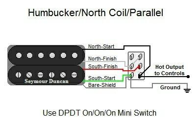 Guitar 3 Way Switch Wiring Diagram Hss Strat Wiring Diagram For Coil Split Using 3 Way Switch