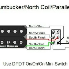 Strat Wiring Diagram 3 Way Switch Pj Car Trailer Hss For Coil Split Using 3-way