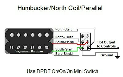wiring diagram seymour duncan speco water temp gauge hss strat for coil split using 3-way switch