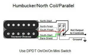 HSS Strat Wiring Diagram For Coil Split Using 3Way Switch