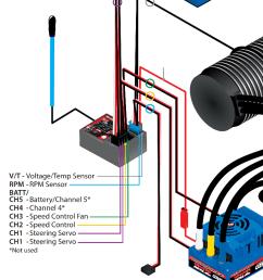 xl 5 esc wiring diagram wiring diagram expert traxxas wiring diagram wiring diagram home xl 5 [ 720 x 1280 Pixel ]
