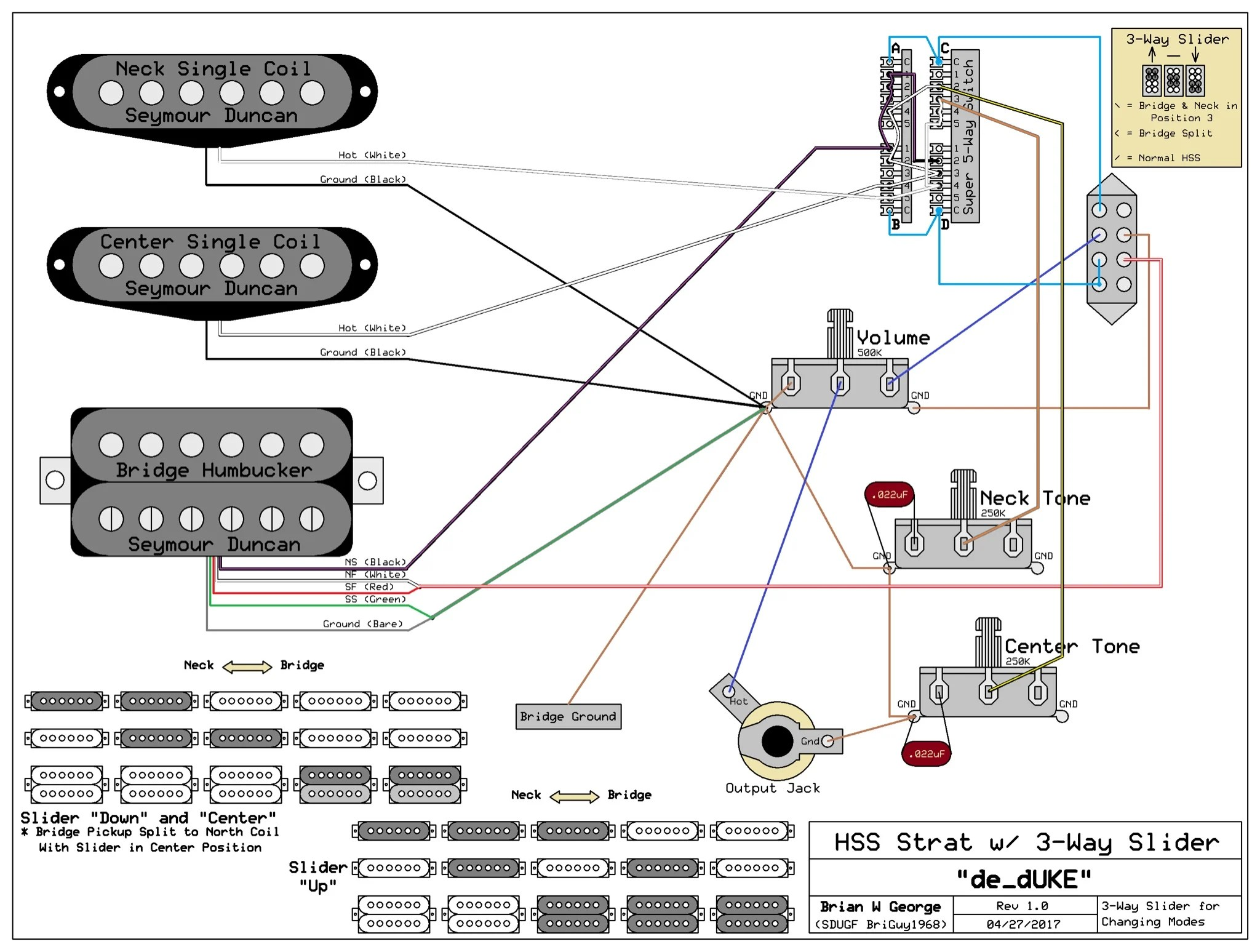 hss strat wiring diagram 1 volume tone directv swm 3 for coil split using way switch