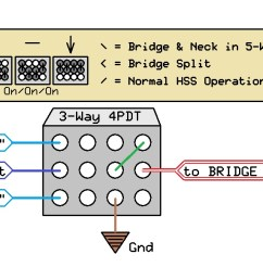 alternatively it could be done with two 2 way sliders 2 spdt hss strat wiring diagram  [ 1308 x 609 Pixel ]
