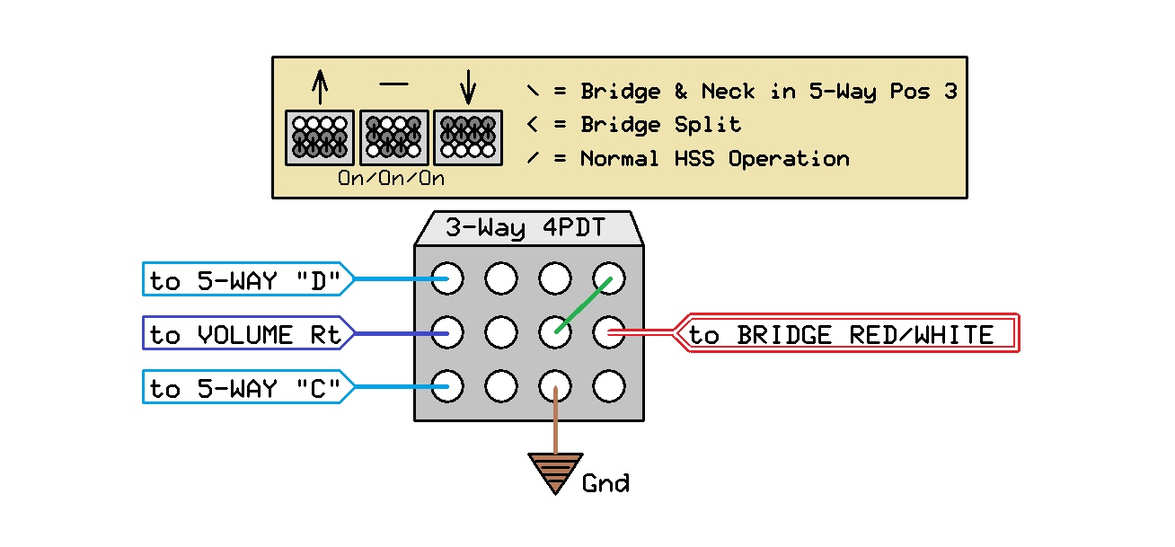 hight resolution of alternatively it could be done with two 2 way sliders 2 spdt hss strat wiring diagram