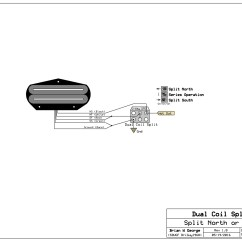 Hss Wiring Diagram 3 Way Air Fuel Ratio Gauge Strat For Coil Split Using Switch