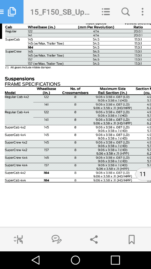 2016 Ford F 150 Supercrew Dimensions : supercrew, dimensions, F-150, Package?, Forum