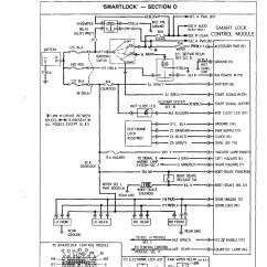 Bf Falcon Ute Wiring Diagram 2000 Mazda Protege Engine Ford Xg Great Installation Of Simple Schema Rh 5 Aspire Atlantis De Electrical