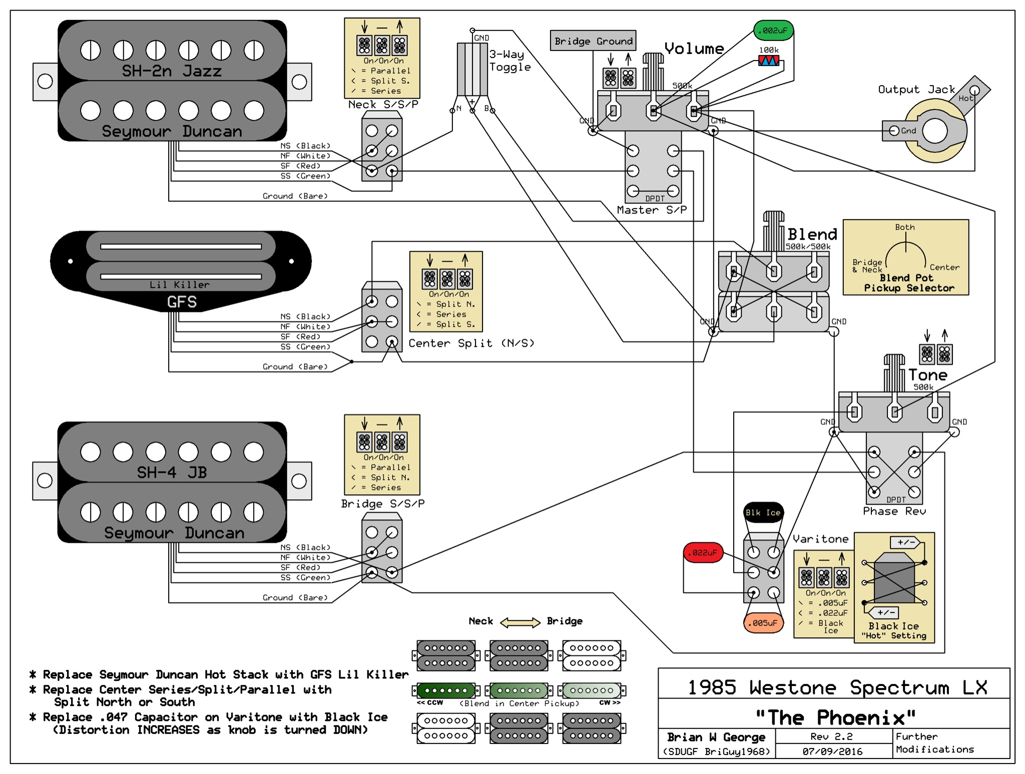 electric guitar switch wiring diagram