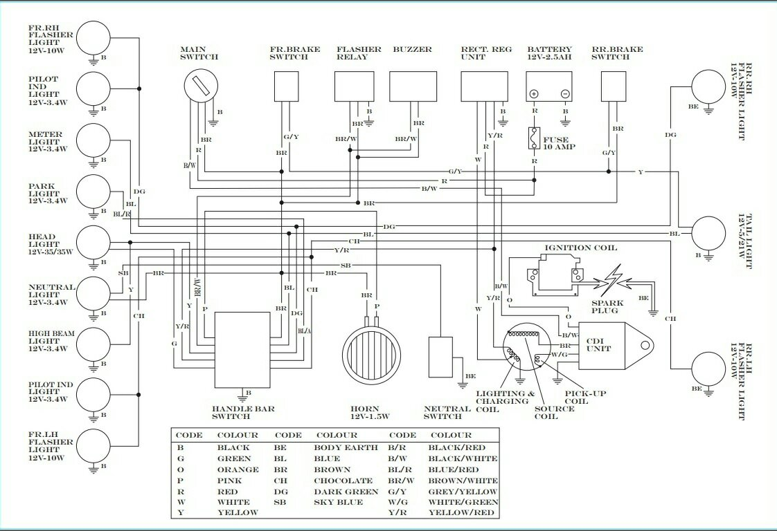 hight resolution of wiring diagram yamaha rxz 135 electrical