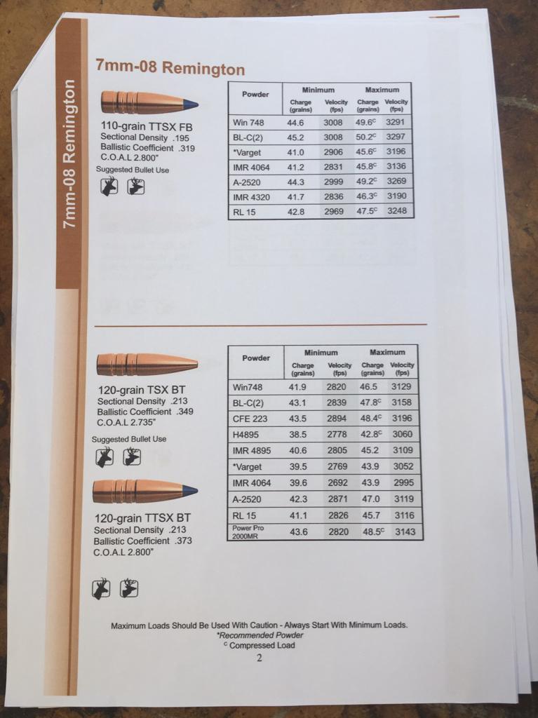 Image 45 of Barnes Ttsx Load Data | drinkwinebehappy
